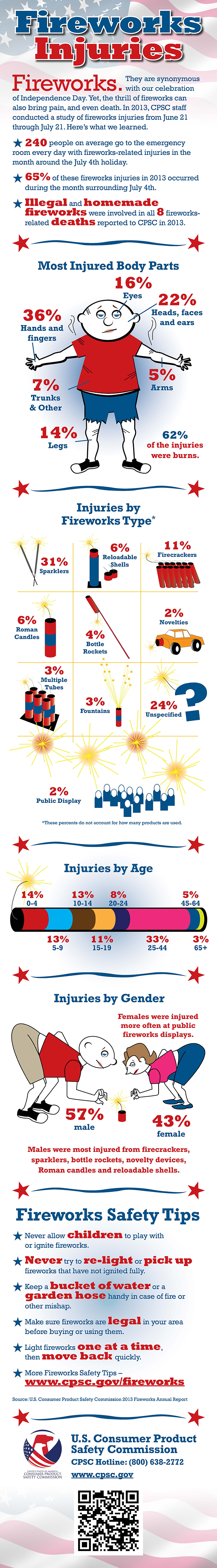 firework-safety-infographic-original_650
