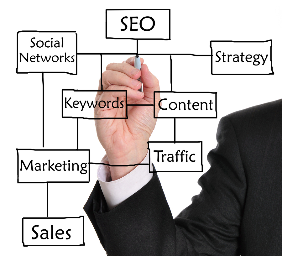 SEO Tips for Your Property Management Website